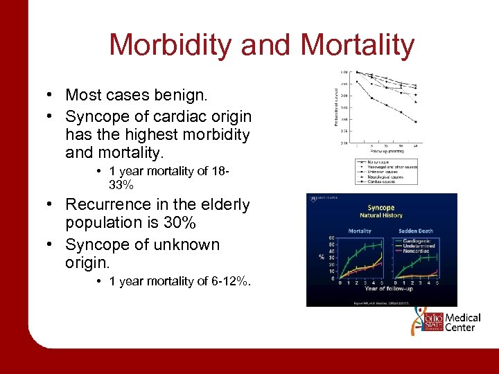 Morbidity and Mortality • Most cases benign. • Syncope of cardiac origin has the