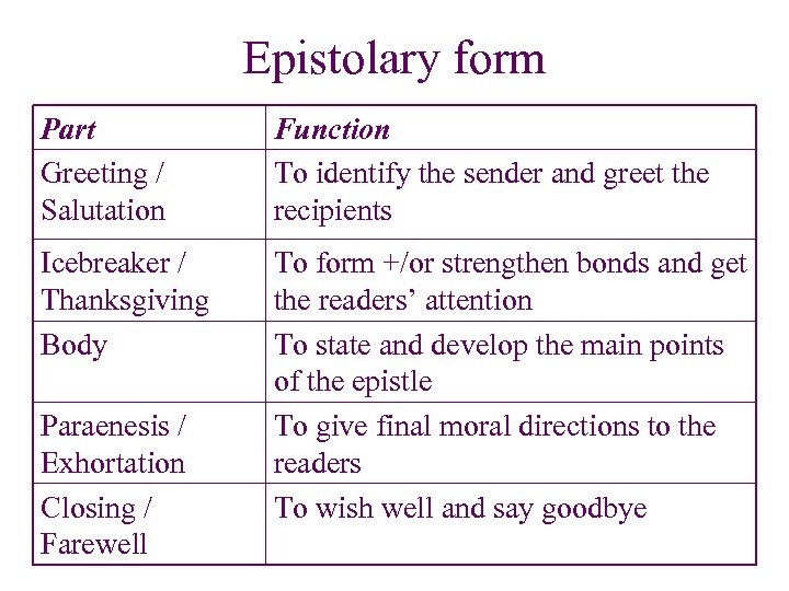 Epistolary form Part. Greeting / Salutation Function To identify the sender and greet the