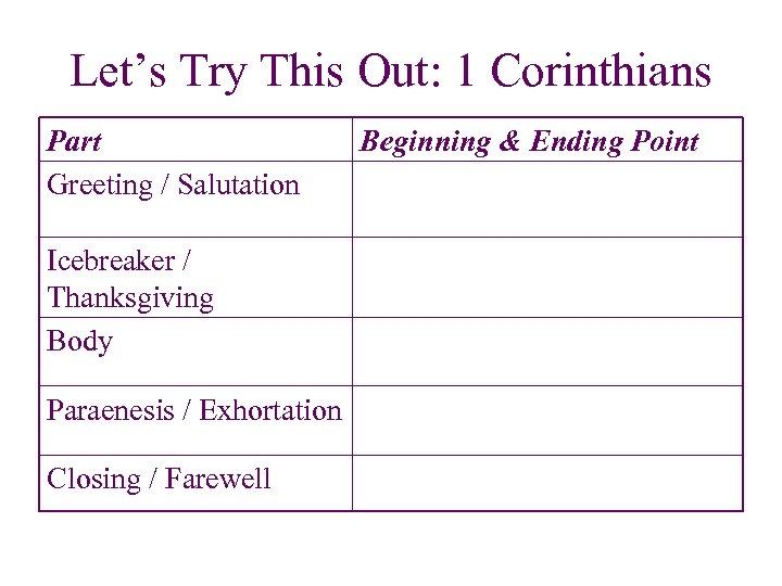 Let's Try This Out: 1 Corinthians Part Greeting / Salutation Icebreaker / Thanksgiving Body