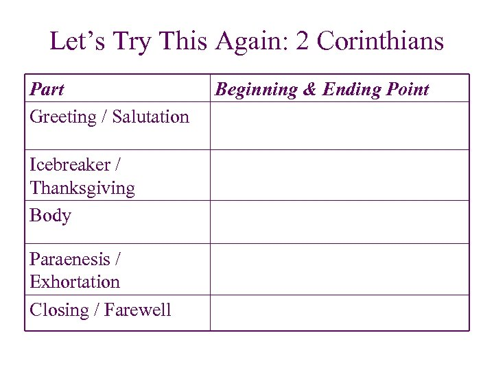 Let's Try This Again: 2 Corinthians Part Greeting / Salutation Icebreaker / Thanksgiving Body