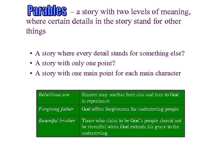 – a story with two levels of meaning, where certain details in the story