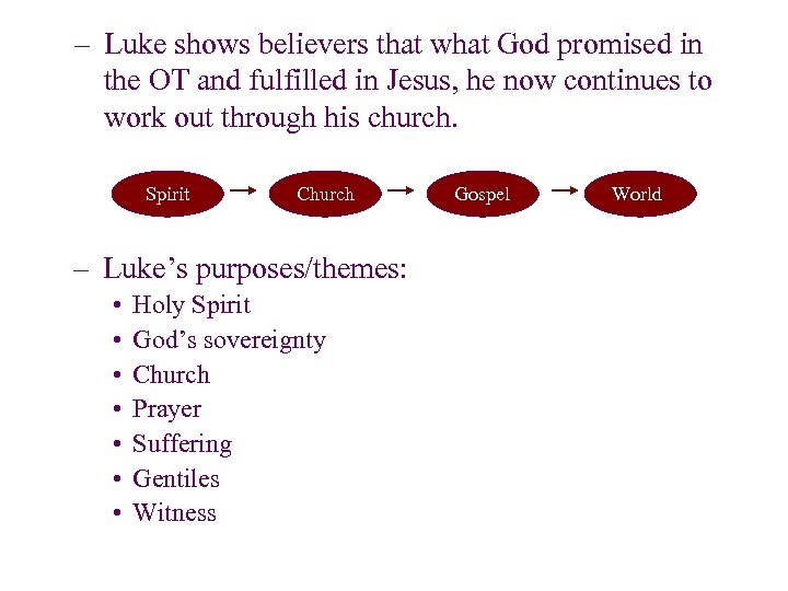 – Luke shows believers that what God promised in the OT and fulfilled in