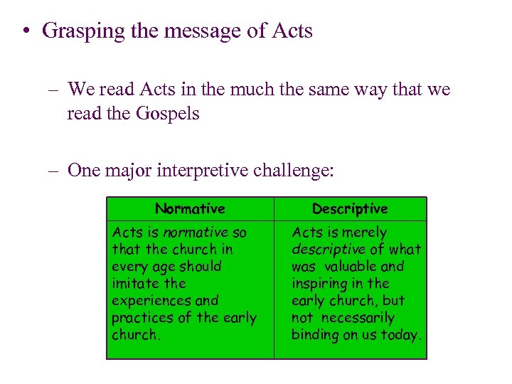 • Grasping the message of Acts – We read Acts in the much