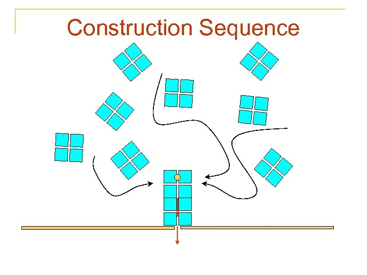 Construction Sequence