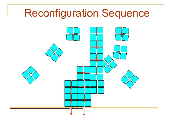 Reconfiguration Sequence