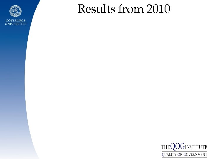 Results from 2010