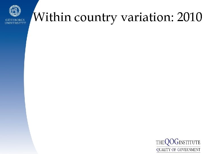 Within country variation: 2010