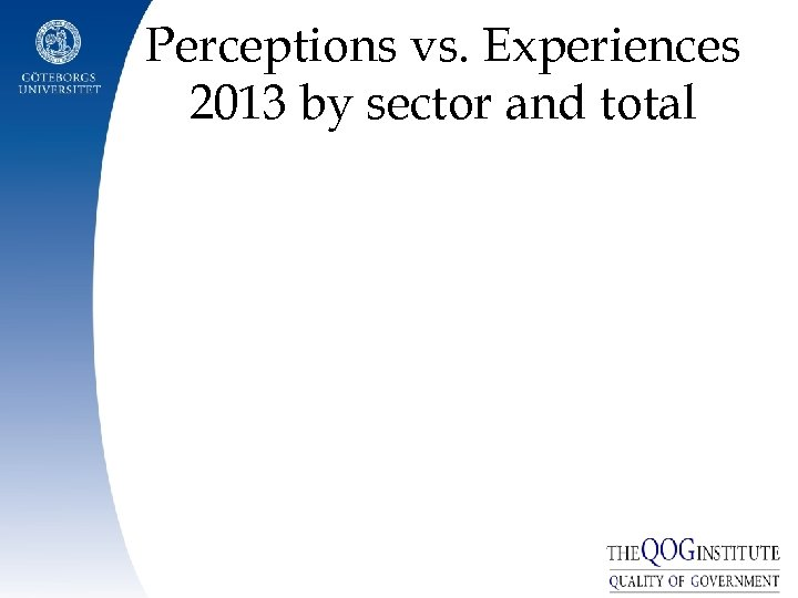 Perceptions vs. Experiences 2013 by sector and total