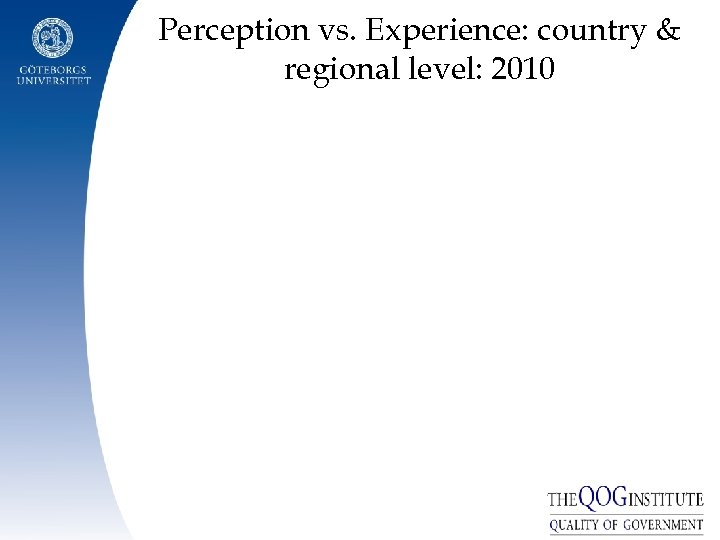 Perception vs. Experience: country & regional level: 2010