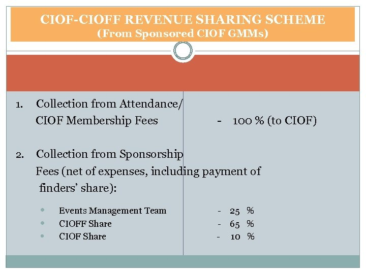 CIOF-CIOFF REVENUE SHARING SCHEME (From Sponsored CIOF GMMs) 1. 2. Collection from Attendance/ CIOF