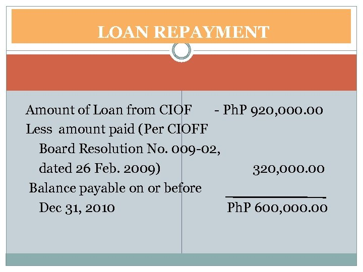 LOAN REPAYMENT Amount of Loan from CIOF - Ph. P 920, 000. 00 Less