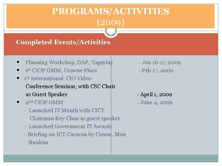 PROGRAMS/ACTIVITIES (2009) Completed Events/Activities • • Planning Workshop, DAP, Tagaytay 1 st CIOF GMM,