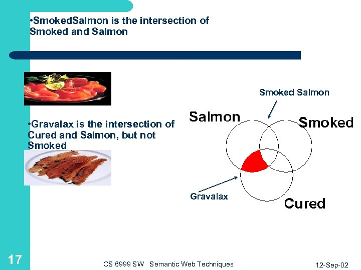 • Smoked. Salmon is the intersection of Smoked and Salmon Smoked Salmon •