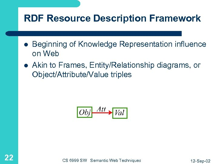 RDF Resource Description Framework l l 22 Beginning of Knowledge Representation influence on Web