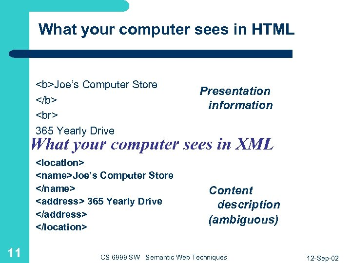 What your computer sees in HTML <b>Joe's Computer Store </b> 365 Yearly Drive Presentation