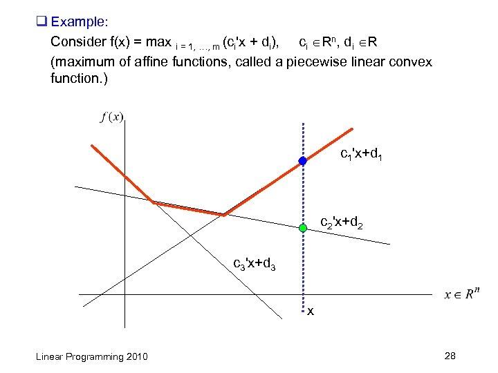 q Example: Consider f(x) = max i = 1, …, m (ci'x + di),