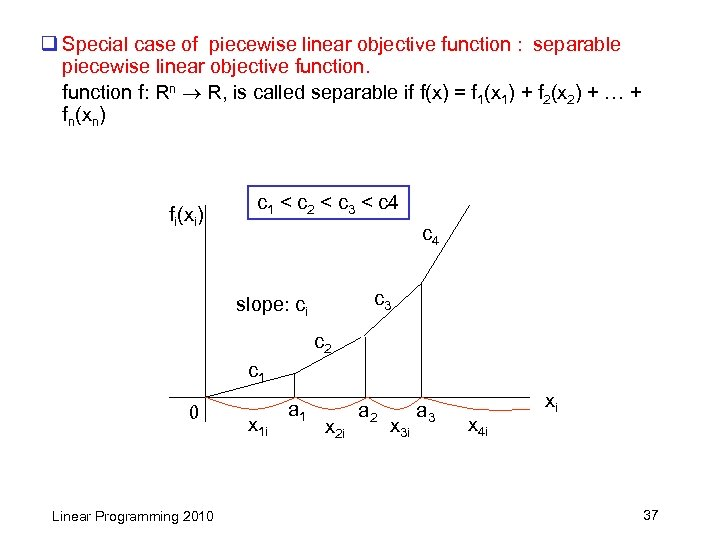 q Special case of piecewise linear objective function : separable piecewise linear objective function