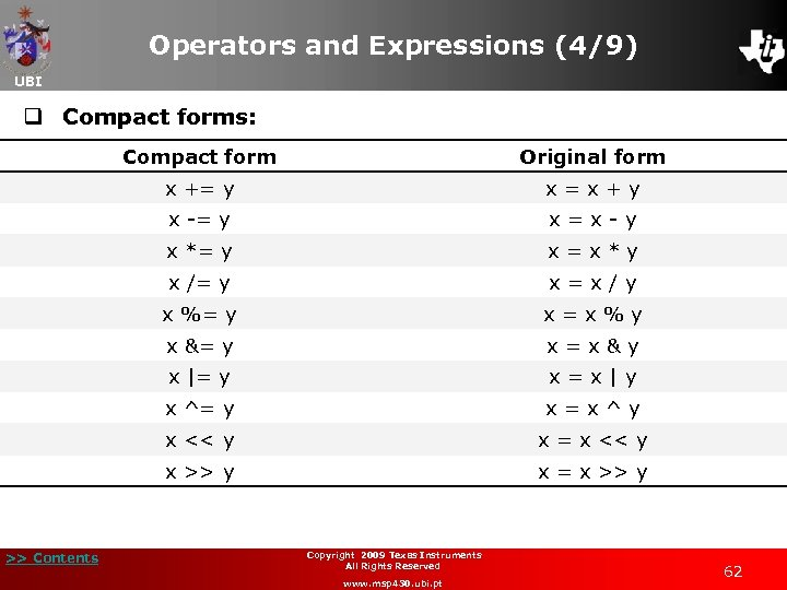 Operators and Expressions (4/9) UBI q Compact forms: Compact form x += y x