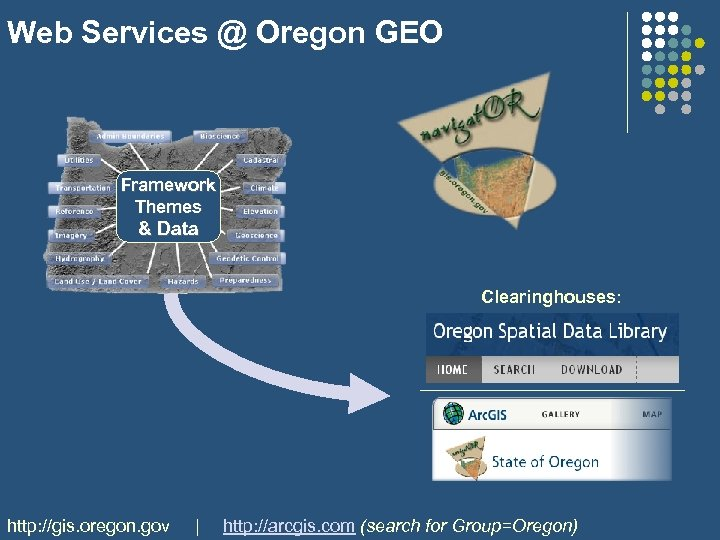 Web Services @ Oregon GEO Framework Themes & Data Clearinghouses: http: //gis. oregon. gov