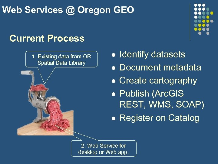 Web Services @ Oregon GEO Current Process 1. Existing data from OR Spatial Data