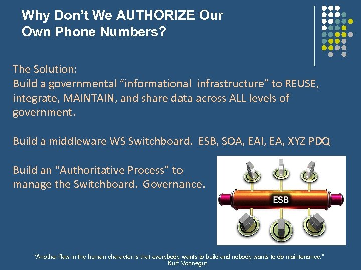 "Why Don't We AUTHORIZE Our Own Phone Numbers? The Solution: Build a governmental ""informational"