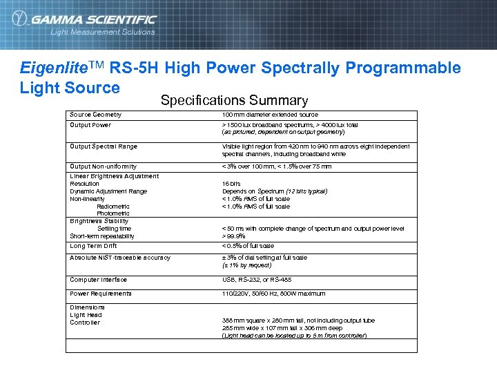 Eigenlite. TM RS-5 H High Power Spectrally Programmable Light Source Specifications Summary Source Geometry