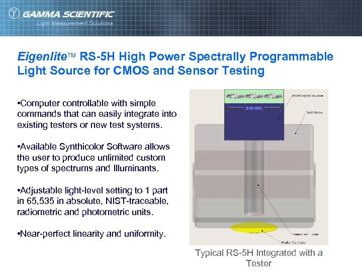 Eigenlite. TM RS-5 H High Power Spectrally Programmable Light Source for CMOS and Sensor