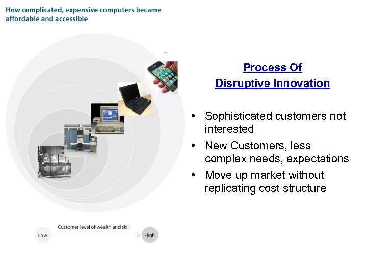 Process Of Disruptive Innovation • Sophisticated customers not interested • New Customers, less complex