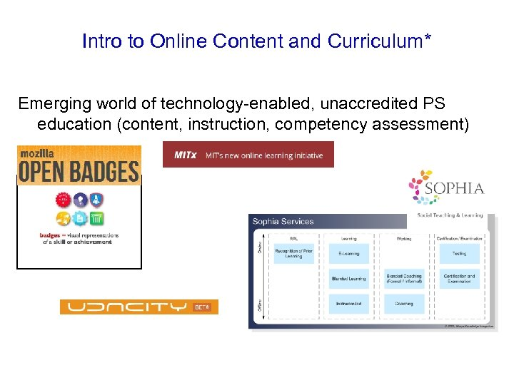 Intro to Online Content and Curriculum* Emerging world of technology-enabled, unaccredited PS education (content,