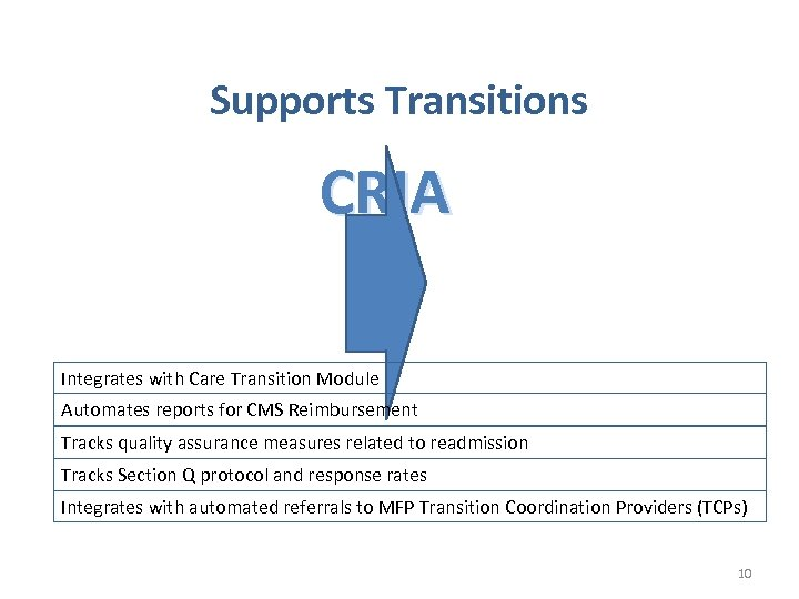 Supports Transitions CRIA Integrates with Care Transition Module Automates reports for CMS Reimbursement Tracks