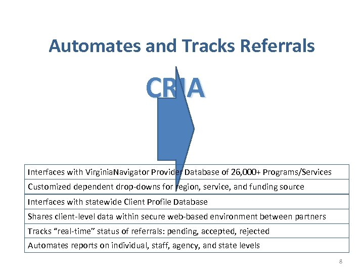 Automates and Tracks Referrals CRIA Interfaces with Virginia. Navigator Provider Database of 26, 000+