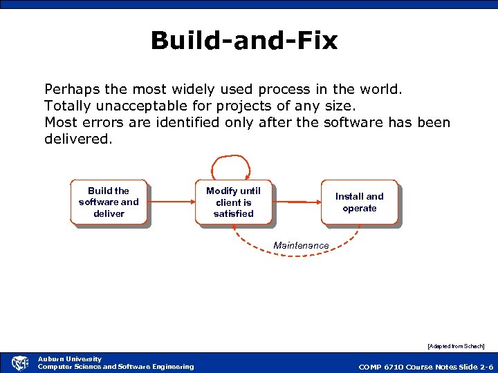 Build-and-Fix Perhaps the most widely used process in the world. Totally unacceptable for projects