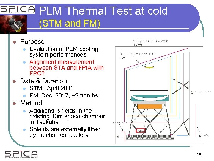 PLM Thermal Test at cold (STM and FM) l Purpose l l l Date