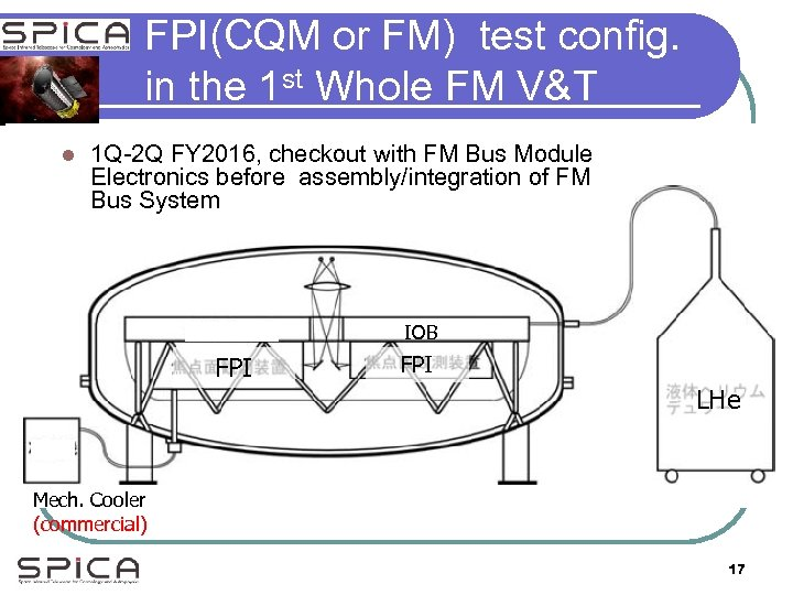 FPI(CQM or FM) test config. in the 1 st Whole FM V&T l 1