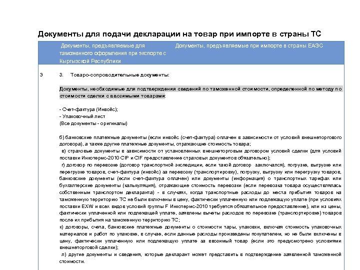 Документы для подачи декларации на товар при импорте в страны ТС Документы, предъявляемые для