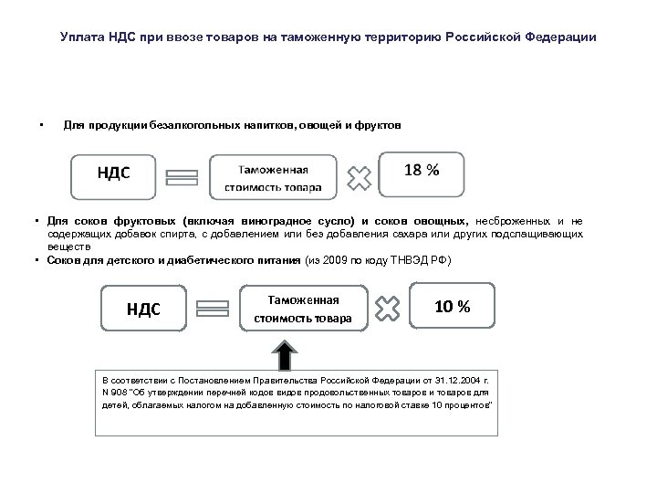 Уплата НДС при ввозе товаров на таможенную территорию Российской Федерации • Для продукции безалкогольных