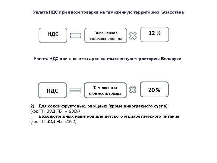 Уплата НДС при ввозе товаров на таможенную территорию Казахстана Уплата НДС при ввозе товаров