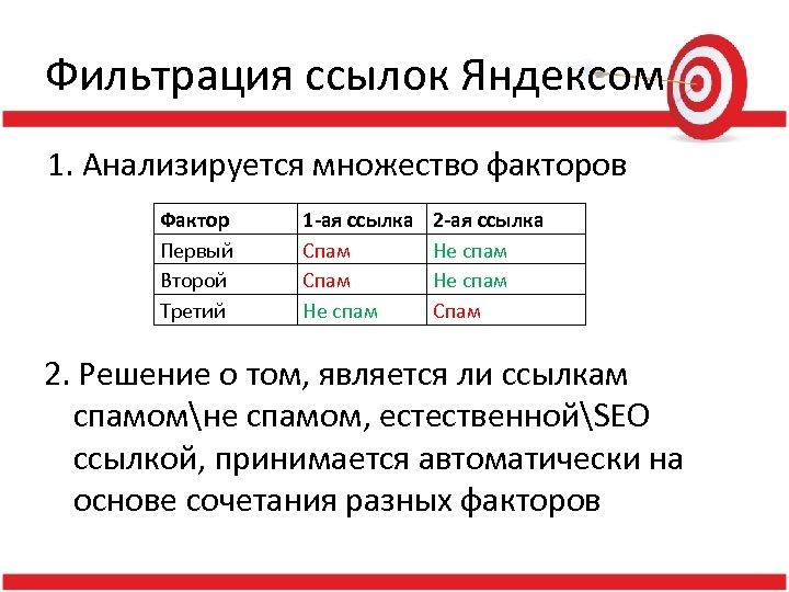 Фильтрация ссылок Яндексом 1. Анализируется множество факторов Фактор Первый Второй Третий 1 -ая ссылка