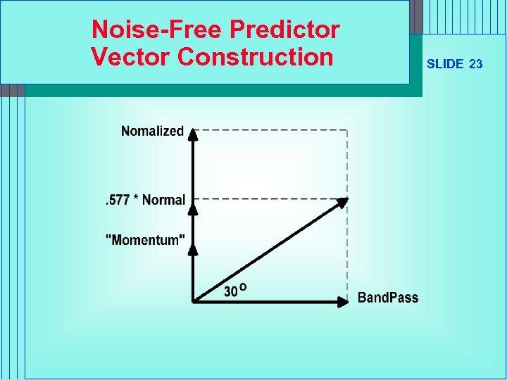 Noise-Free Predictor Vector Construction SLIDE 23