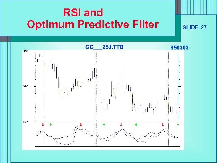 RSI and Optimum Predictive Filter GC___95 J. TTD SLIDE 27 950303