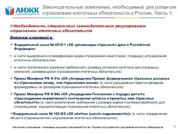 Законодательные изменения, необходимые для развития страхования ипотечных обязательств в России. Часть 1. ØНеобходимость специального