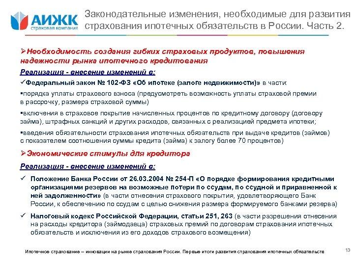 Законодательные изменения, необходимые для развития страхования ипотечных обязательств в России. Часть 2. ØНеобходимость создания