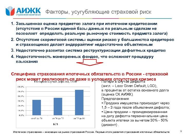 Факторы, усугубляющие страховой риск 1. Завышенная оценка предметов залога при ипотечном кредитовании (отсутствие в