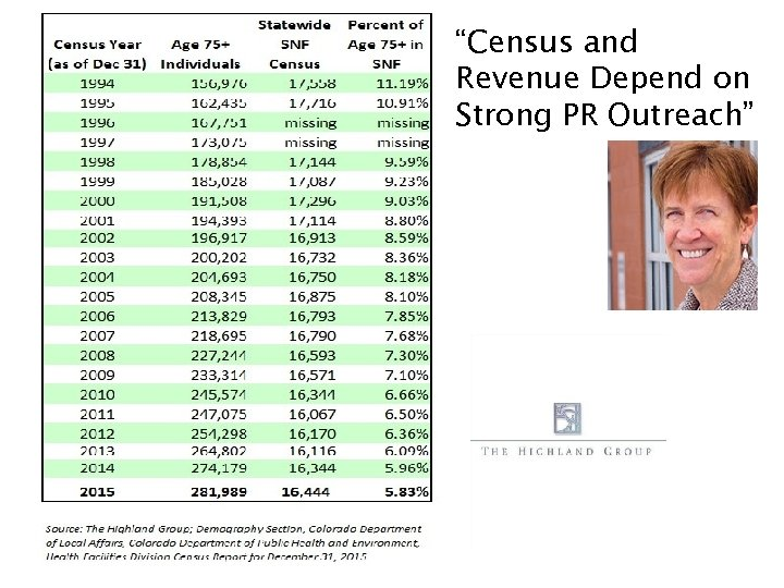 """""""Census and Revenue Depend on Strong PR Outreach"""""""
