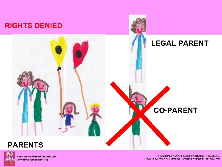 RIGHTS DENIED LEGAL PARENT CO-PARENTS Associazione Genitori Omosessuali www. famigliearcobaleno. org TEACHING ABOUT LGBT