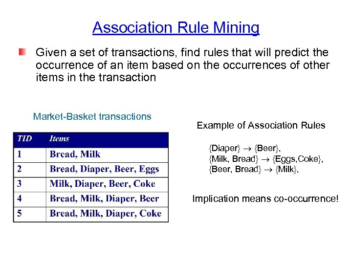 Association Rule Mining Given a set of transactions, find rules that will predict the