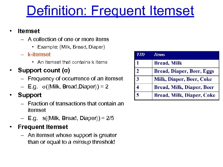 Definition: Frequent Itemset • Itemset – A collection of one or more items •