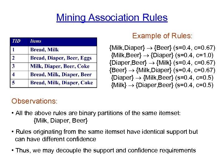 Mining Association Rules Example of Rules: {Milk, Diaper} {Beer} (s=0. 4, c=0. 67) {Milk,