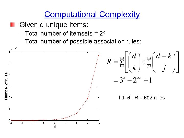 Computational Complexity Given d unique items: – Total number of itemsets = 2 d