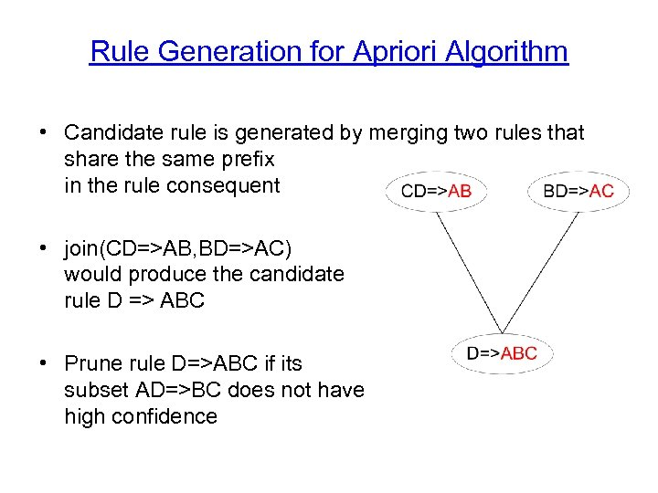 Rule Generation for Apriori Algorithm • Candidate rule is generated by merging two rules